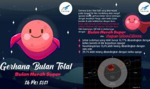 Gerhana Bulan Total Bertepatan Hari Raya Waisak 2021